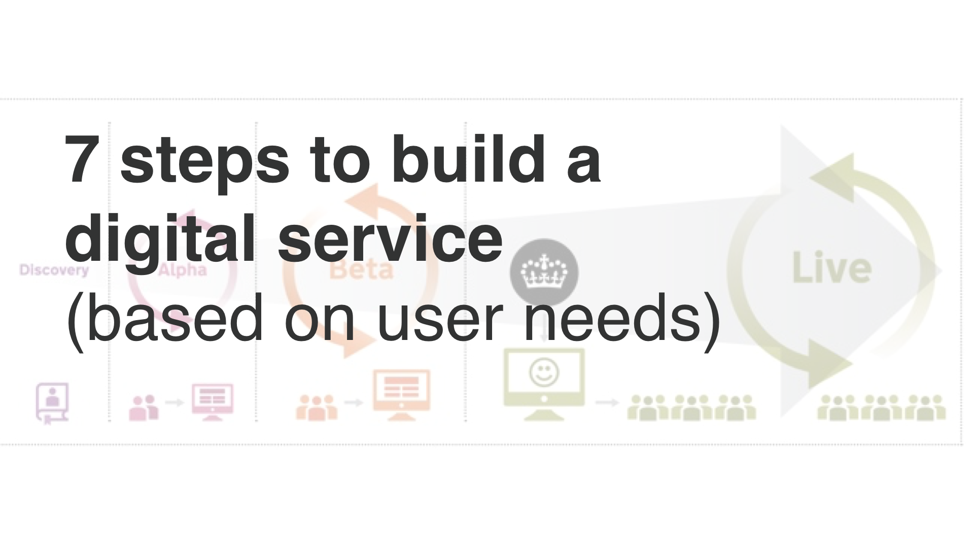 """7 steps to build a digital service - based on user needs"""