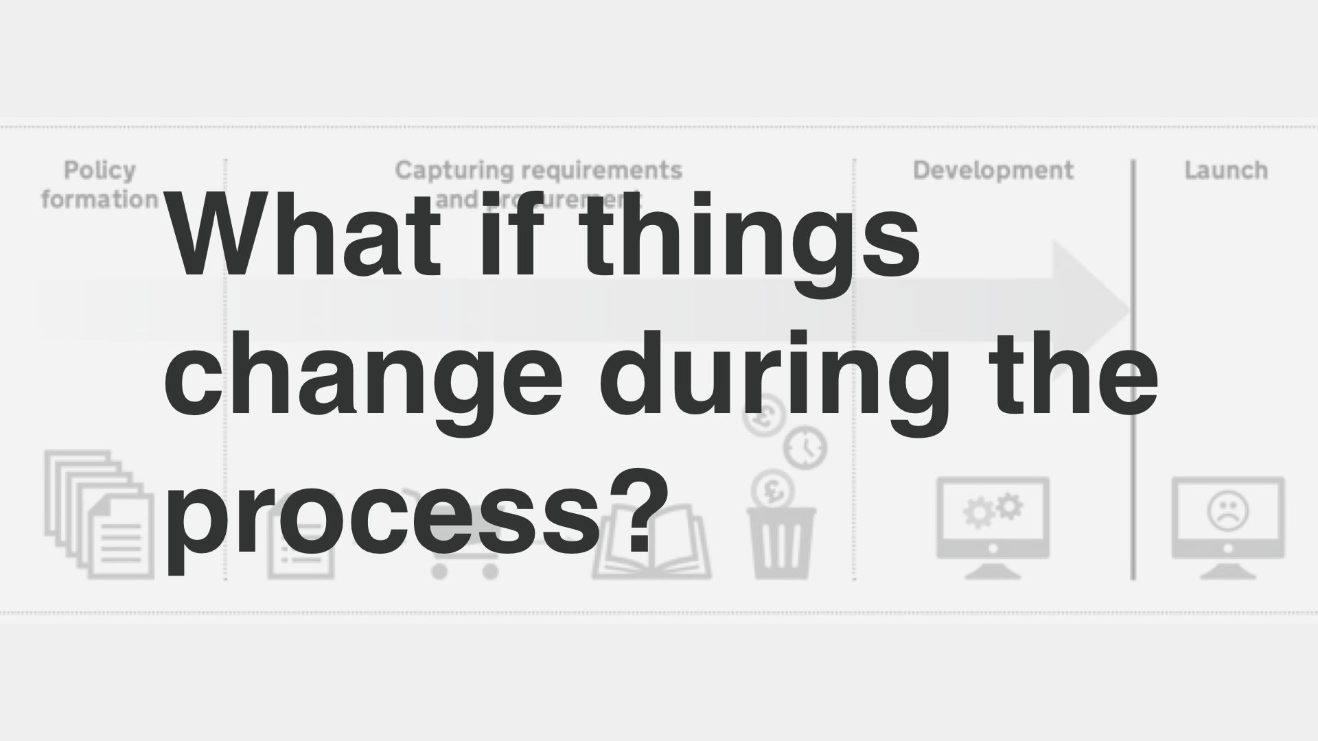 """What if things change during the process?"""