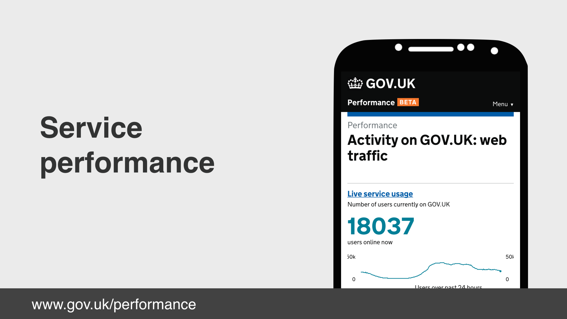 """Service performance"" - Screenshot of a sample performance dashboard"
